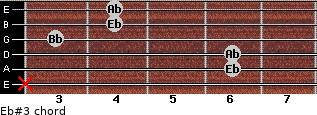 Eb#3 for guitar on frets x, 6, 6, 3, 4, 4