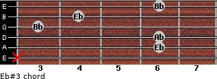 Eb#3 for guitar on frets x, 6, 6, 3, 4, 6
