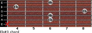 Eb#3 for guitar on frets x, 6, 6, 8, 4, 6