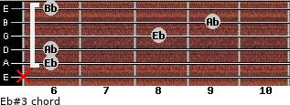 Eb#3 for guitar on frets x, 6, 6, 8, 9, 6