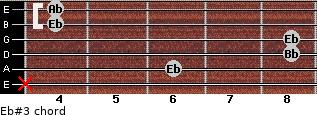Eb#3 for guitar on frets x, 6, 8, 8, 4, 4