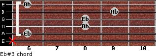 Eb#3 for guitar on frets x, 6, 8, 8, 9, 6