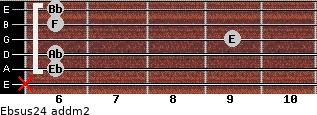 Ebsus2/4 add(m2) guitar chord