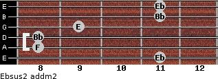 Ebsus2 add(m2) guitar chord