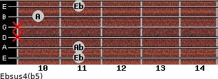 Ebsus4(b5) for guitar on frets 11, 11, x, x, 10, 11