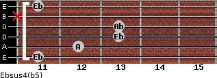 Ebsus4(b5) for guitar on frets 11, 12, 13, 13, x, 11