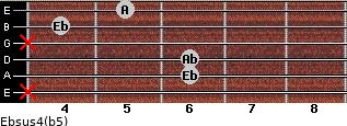 Ebsus4(b5) for guitar on frets x, 6, 6, x, 4, 5