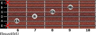 Ebsus4(b5) for guitar on frets x, 6, 7, 8, 9, x