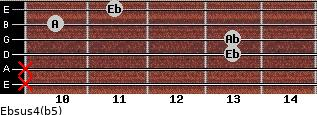 Ebsus4(b5) for guitar on frets x, x, 13, 13, 10, 11