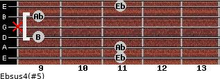 Ebsus4(#5) for guitar on frets 11, 11, 9, x, 9, 11