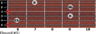 Ebsus4(#5) for guitar on frets x, 6, 9, x, 9, 7