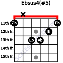 Ebsus4(#5) for guitar on frets 11, x, 13, 13, 12, 11