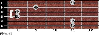 Ebsus4 for guitar on frets 11, 11, 8, 8, 9, 11