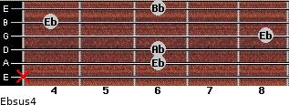 Ebsus4 for guitar on frets x, 6, 6, 8, 4, 6
