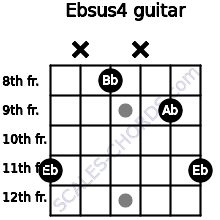 Ebsus4 for guitar on frets 11, x, 8, x, 9, 11