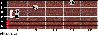 Ebsus4/A# for guitar on frets x, x, 8, 8, 9, 11