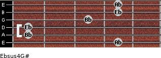Ebsus4/G# for guitar on frets 4, 1, 1, 3, 4, 4