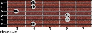 Ebsus4/G# for guitar on frets 4, 6, 6, 3, 4, 4