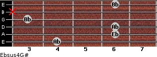 Ebsus4/G# for guitar on frets 4, 6, 6, 3, x, 6