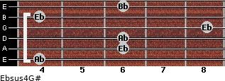 Ebsus4/G# for guitar on frets 4, 6, 6, 8, 4, 6