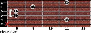 Ebsus4/G# for guitar on frets x, 11, 8, 8, 9, 11