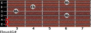 Ebsus4/G# for guitar on frets x, x, 6, 3, 4, 6