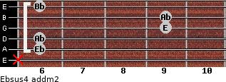 Ebsus4 add(m2) guitar chord