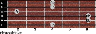 Ebsus4(b5)/G# for guitar on frets 4, 6, 6, 2, 4, 4