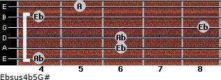 Ebsus4(b5)/G# for guitar on frets 4, 6, 6, 8, 4, 5