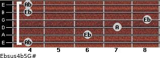 Ebsus4(b5)/G# for guitar on frets 4, 6, 7, 8, 4, 4