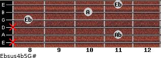 Ebsus4(b5)/G# for guitar on frets x, 11, x, 8, 10, 11