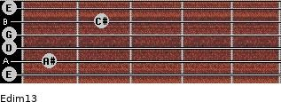 Edim13 for guitar on frets 0, 1, 0, 0, 2, 0