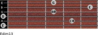 Edim13 for guitar on frets 0, 4, 0, 3, 5, 3