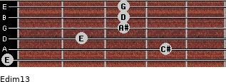 Edim13 for guitar on frets 0, 4, 2, 3, 3, 3