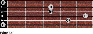 Edim13 for guitar on frets 0, 4, 5, 3, 3, 0
