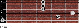 Edim13 for guitar on frets 0, 4, 5, 3, 3, 3