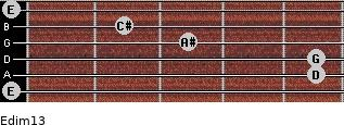Edim13 for guitar on frets 0, 5, 5, 3, 2, 0
