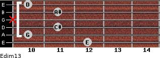 Edim13 for guitar on frets 12, 10, 11, x, 11, 10