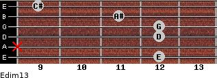 Edim13 for guitar on frets 12, x, 12, 12, 11, 9