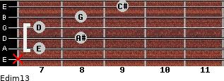 Edim13 for guitar on frets x, 7, 8, 7, 8, 9