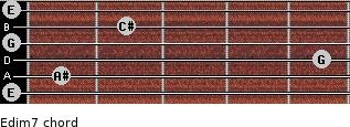 Edim7 for guitar on frets 0, 1, 5, 0, 2, 0