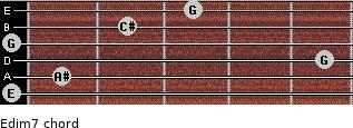 Edim7 for guitar on frets 0, 1, 5, 0, 2, 3