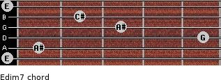 Edim7 for guitar on frets 0, 1, 5, 3, 2, 0