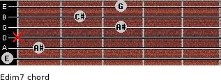 Edim7 for guitar on frets 0, 1, x, 3, 2, 3