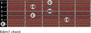 Edim7 for guitar on frets 0, 4, 2, 3, 2, 3