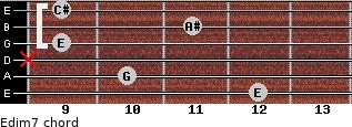 Edim7 for guitar on frets 12, 10, x, 9, 11, 9