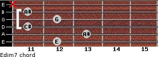 Edim7 for guitar on frets 12, 13, 11, 12, 11, x