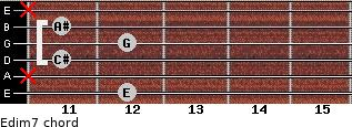 Edim7 for guitar on frets 12, x, 11, 12, 11, x