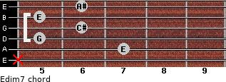 Edim7 for guitar on frets x, 7, 5, 6, 5, 6