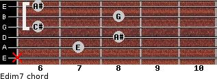 Edim7 for guitar on frets x, 7, 8, 6, 8, 6